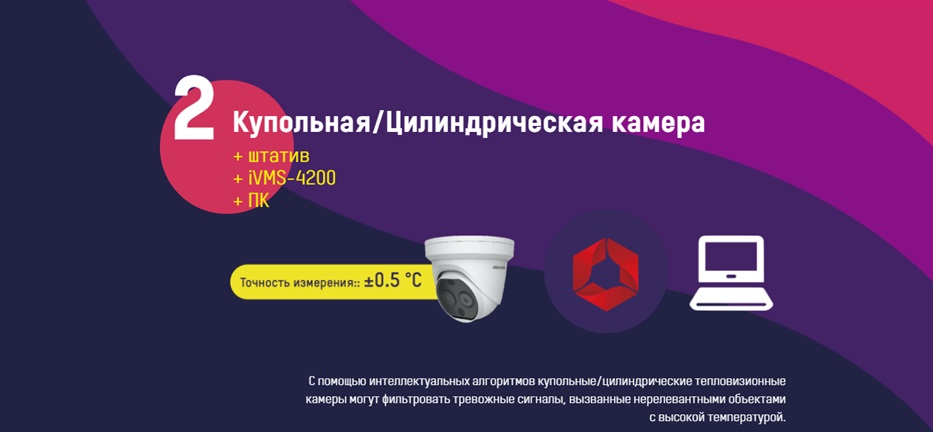Мониторинг температуры персонала